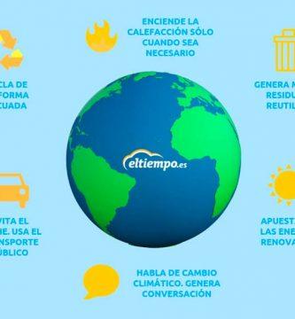 Aires acondicionados en España y su rol fundamental contra el cambio climático